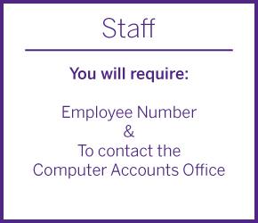 Staff Password Reset